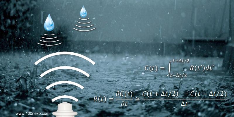 Pluviometros de Radar Doppler